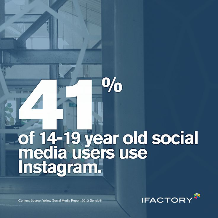 41% of 14-19 year old social media users use Instagram #ifactory #ifactorydigital #social #statistics #teens #instagram #bne #australia #digital #media #pictures #blue
