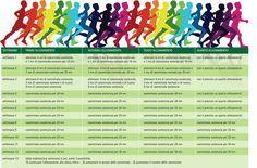programma allenamento camminare sostenuta