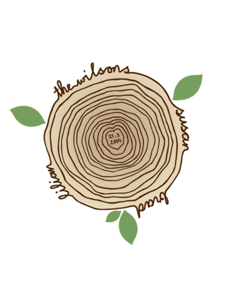 PRINTABLE PDF / Family Tree 8x10 Inches - Personalized Family Tree Rings. $20.00, via Etsy.