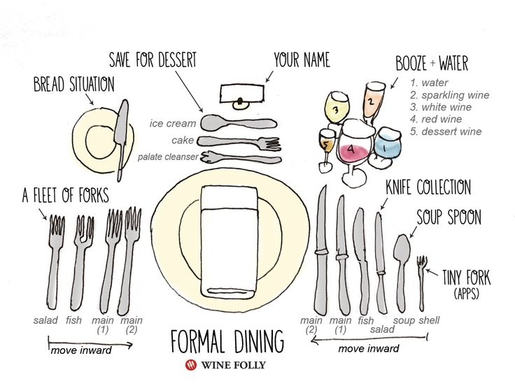 Deconstructing a Wine Dinner From Starters to Dessert #wine #food
