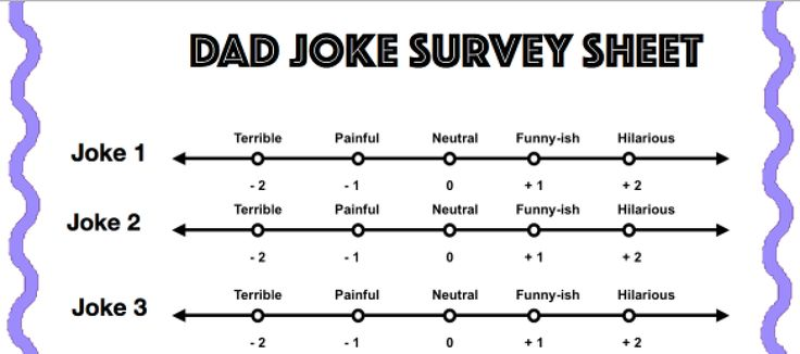 Dake Jokes: The positive, the negative and the number line.  MIddle School Math Worksheet