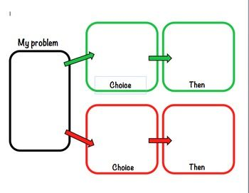 Free!  Problem/Solution  Map.