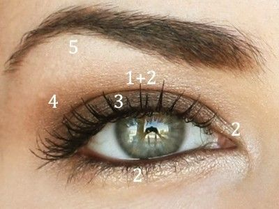 Deea make-up: BOHO-CHIC complete style. I love this makeup look, but the website is in Romanian and Google Translator botched the translation, so good luck to anyone who reads this tutorial...