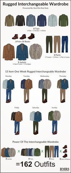 162 Rugged Outfits From 15 Casual Pieces   Interchangeable Wardrobe Infographic