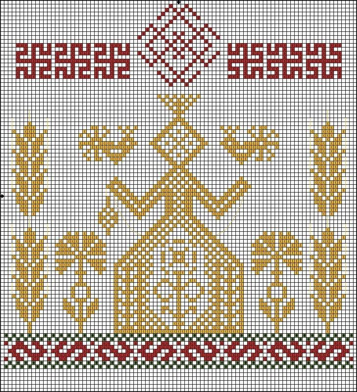Макошь-хранительница семейного очага; в верху узор одолень-трава (духовный целитель) внизу огневица-обережный символ женщин, веретено- символ непрерывности жизни