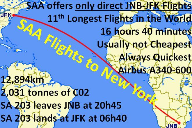 SAA flights from Johannesburg to New York, infographic