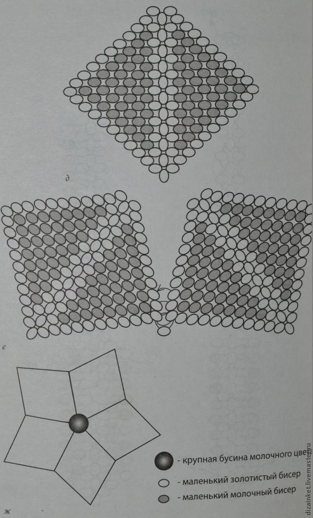 Вам потребуется: - 5г золотого бисера 10 калибра; - 15г белого бисера 10 калибра; - нить для шитья; - 2 бисерных иглы 11 размера; - материал для уплотнения. Итак, плетем цепочку в крестик из золотого бисера в 10 звеньев , и завершаем…