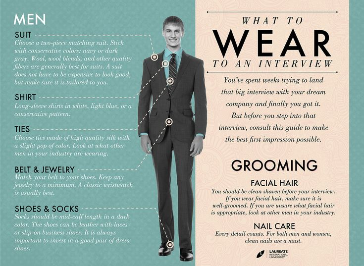 What To Wear To An Interview Men Google Search Formal
