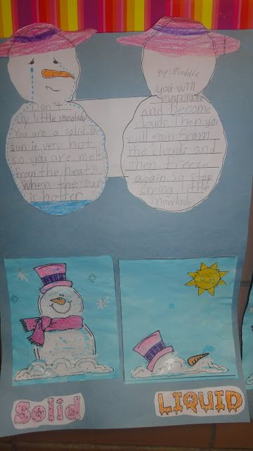 Last week we did a solids & liquids writing assignment. Students were to write to a poor snowman/girl/lady/boy/kid/etc... who was melting and explain to them what was happening using our matter vocabulary and changing states of matter.
