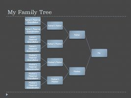 How to get Microsoft Templates for Genealogy