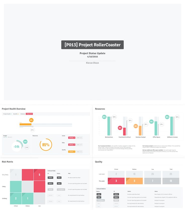Project Status Update Powerpoint Template | Dashboard/Scorecard