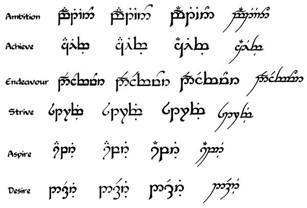 Elvish Lord Of The Rings ALL Elvish tattoo requ...