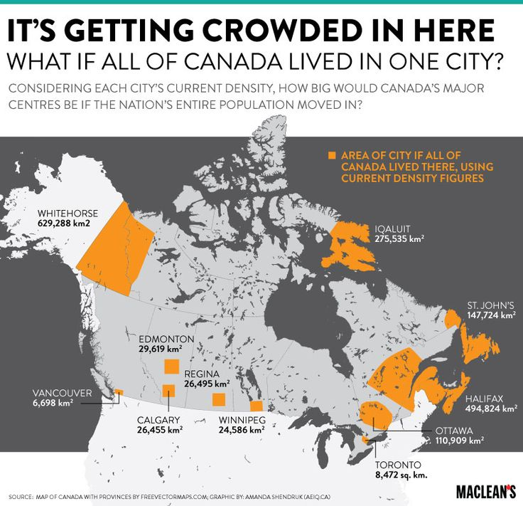 What If All Of Canada Lived In One City The Size Of Canada S Major Cities If The Entire Population Moved In Considering Each City S Current Density