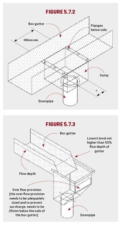 25 Best Ideas About Box Gutter On Pinterest Cedar