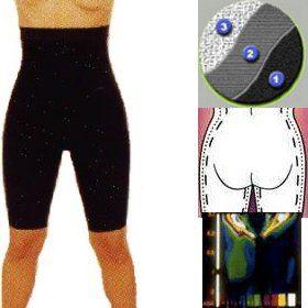 Guaina pantaloncino sopra ginocchio, alta sotto seno con zip.  Effetto dimagrante, rassodante, anticellulite. 1. il tessuto esterno elastico si modella aderendo al corpo migliorando la microcircolazione superficiale del sangue.  2. strato puro lattice gomma aumenta la temperatura.  3. cotone interno garantisce perfetta igiene evitando allergie.  MODALITÀ D'USO:indossare almeno per 2 mesi a contatto della pelle; per donna.