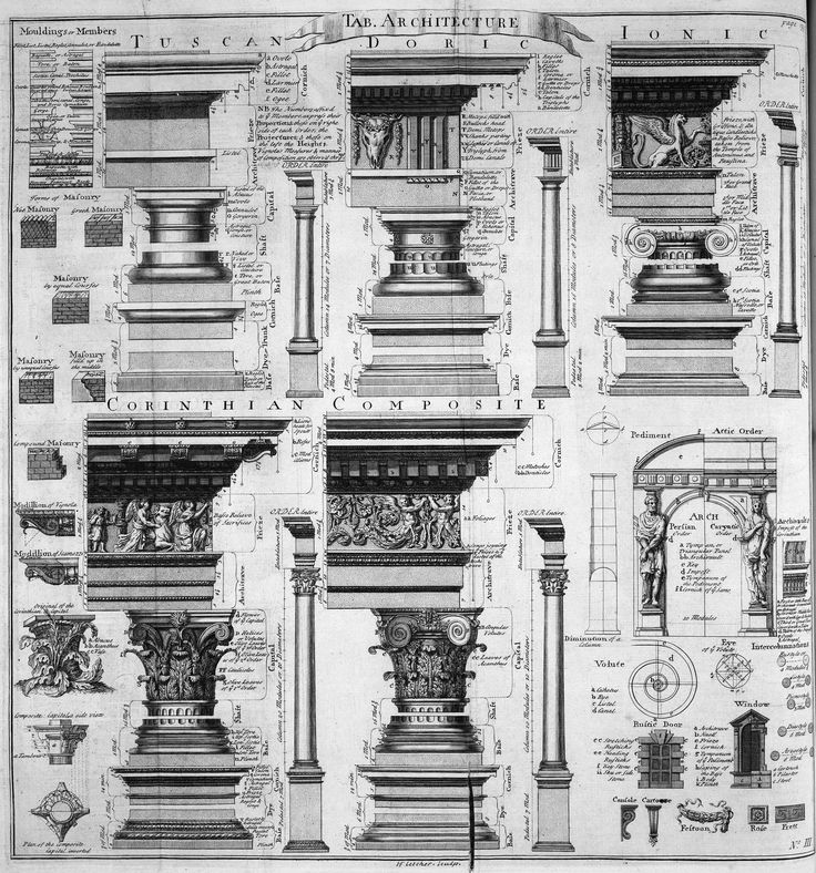 Best The Rules Of Classic Architecture Images On Pinterest