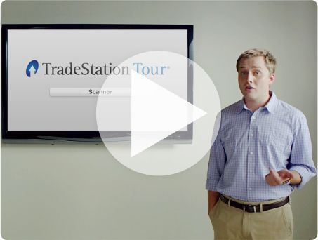 Radarscreen Tradestation Tour