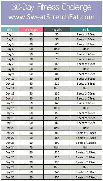 Workout routine - 30 day push-ups, squats, planks