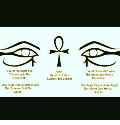Image result for eye of horus vs. eye of rah