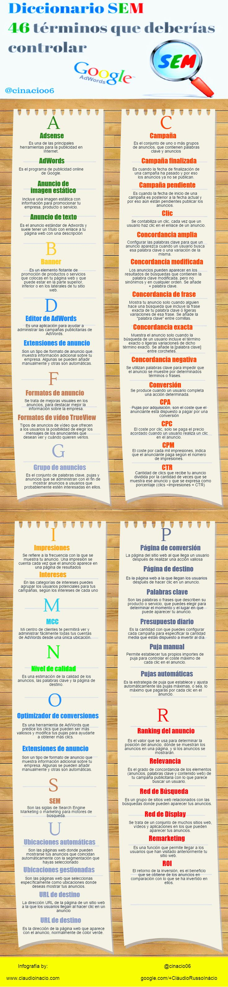 Diccionario SEM: 46 términos que debes conocer #infografia #infographic #marketing