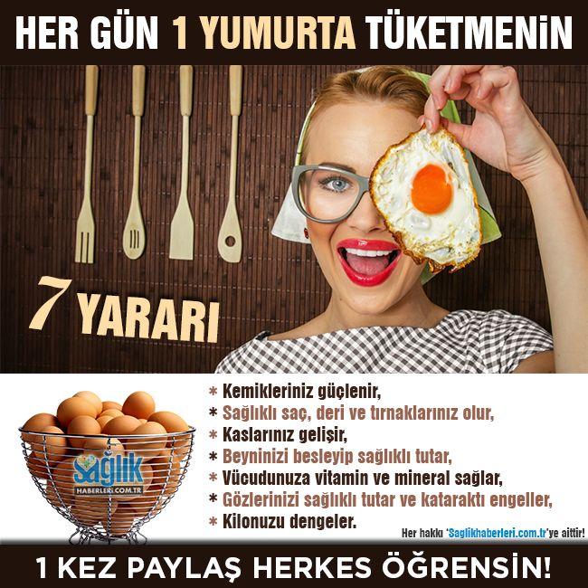 Her gün 1 yumurta tüketmenin 7 yararı! Kemikleriniz güçlenir, Sağlıklı saç, deri ve tırnaklarınız olur, Kaslarınız gelişir, Beyninizi besleyip sağlıklı tutar, Vücudunuza vitamin ve mineral sağlar, Gözlerinizi sağlıklı tutar ve kataraktı engeller, Kilonuzu dengeler. @saglikhaberleri