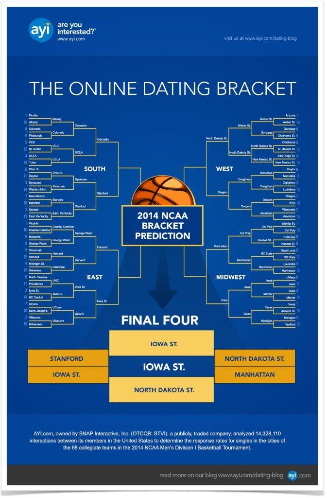 aida 9 x 27 online dating