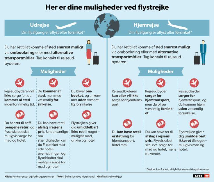 Ramt af flystrejke: Se, hvad du har ret til | Nyheder | DR