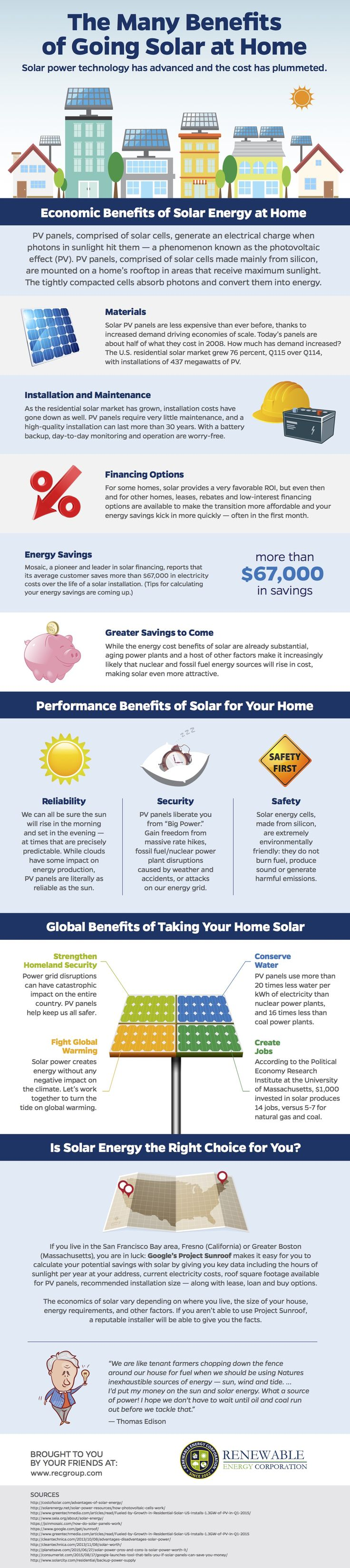 Are you still on the fence about installing solar panels at home? Check out this infographic for a good look at the many benefits – environmental and economic – that you should know about when deciding to go solar.