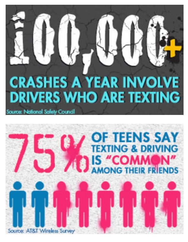 Motorists Should Know