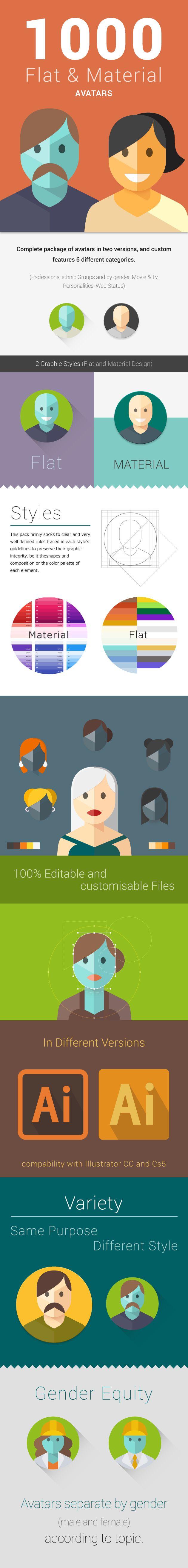 | web design inspiration | digital media arts college | www.dmac.edu | 561.391.1148