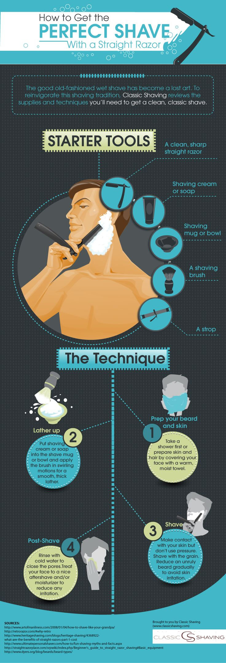 How To Get the Perfect Shave #Infographics #Pod #men — Lightscap3s.com