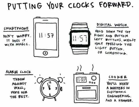 Clocks going forward!!!