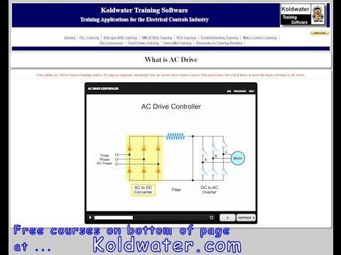 AC Motor Basics & AC Drives Basics