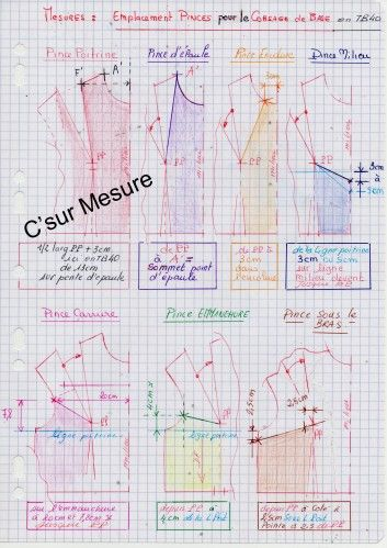 mesures : emplacement des pinces devant corsage TB40