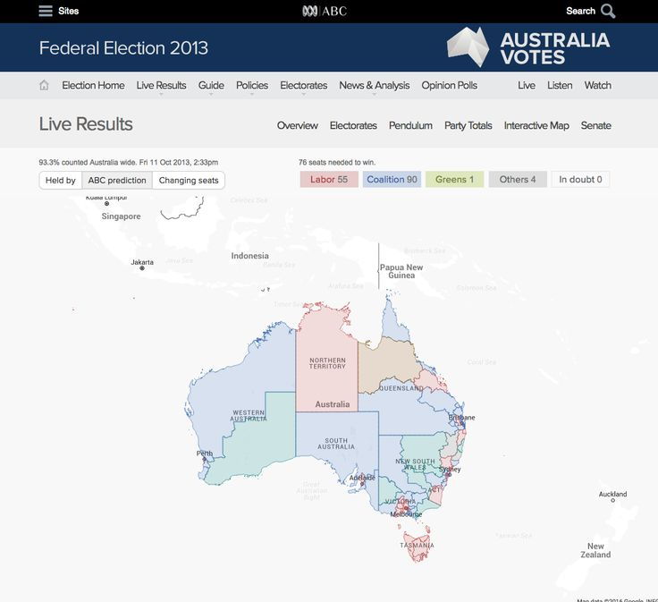ABC 2013 Election Live Results