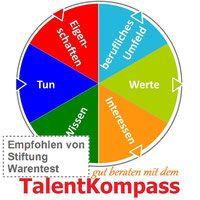 TalentKompass NRW - Der TalentKompass NRW - Welcher Beruf passt zu mir? Berufliche Orientierung für Erwachsene und Jugendliche