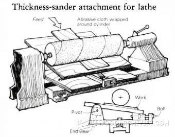 Drill Press Drum Sander Table Plan - Sanding Tips, Jigs and Techniques   WoodArchivist.com