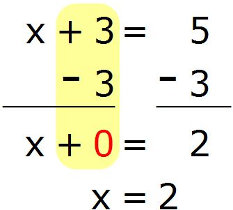 Math - Additive Inverse Operation - Solve for X