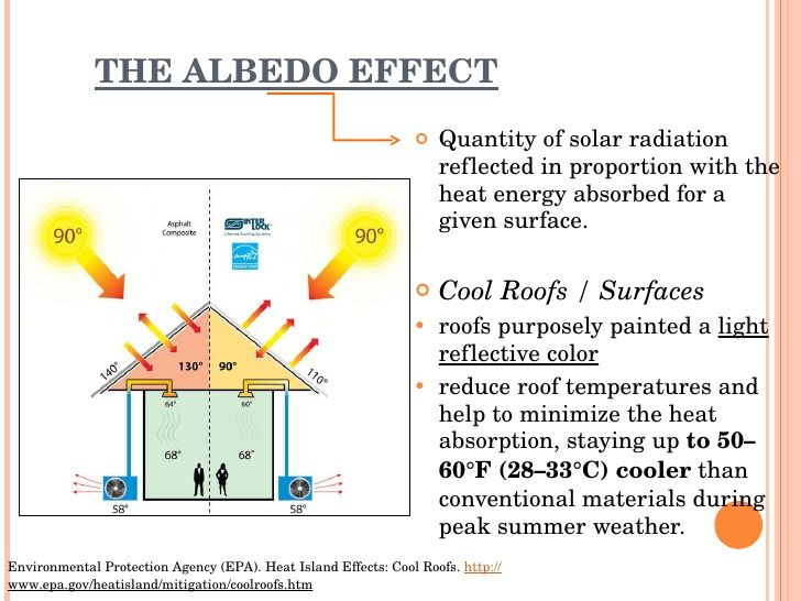 THE ALBEDO EFFECT <ul><ul><li>Quantity of solar radiation reflected in proportion with the heat energy absorbed for a give...