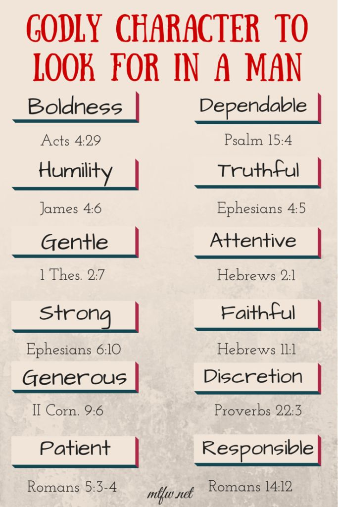 Just a few godly characteristics of a man: