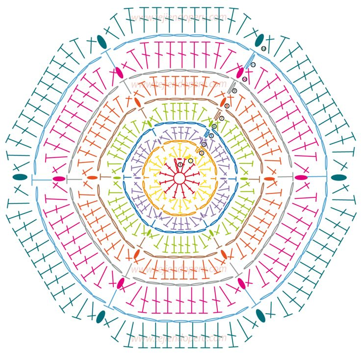 Tutorial: flor de colores tejida a crochet inspirada en el tejido de Ayacucho, Perú