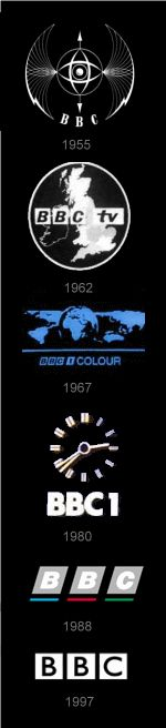 History of the BBC logo:  Perhaps the best thing this nation produces day in day out!