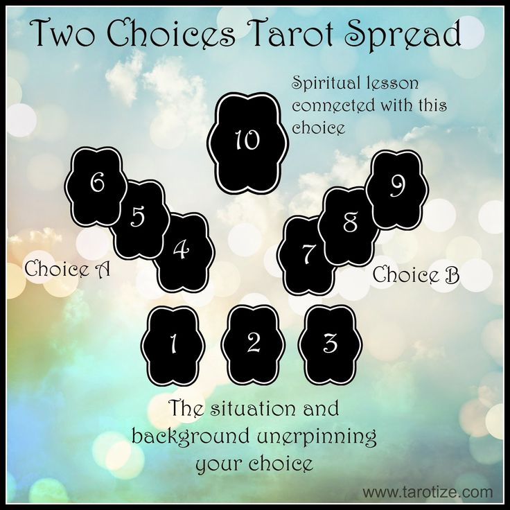 Tarotize: Intuitive Two Choices Tarot Spread   This should help a lot since I can be highly indecisive