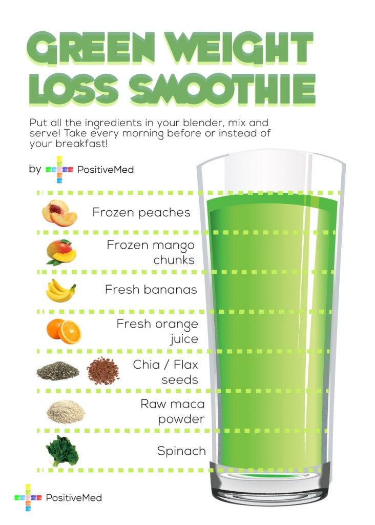 green weight loss smoothie positivemed