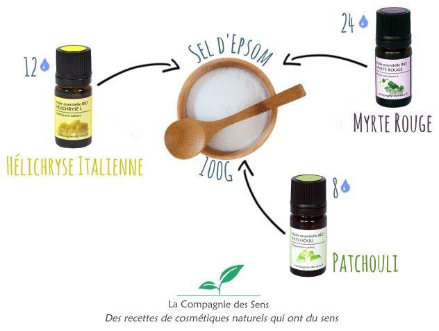 Activer sa circulation sanguine avec un sel de bain naturel avec 3 ingrédients !  - 12 gouttes d'huile essentielle d'Hélichryse Italienne   - 24 gouttes d'huile essentielle de Myrte Rouge   - 8 gouttes d'huile essentielle de Patchouli   - 100 g de sel d'Epsom