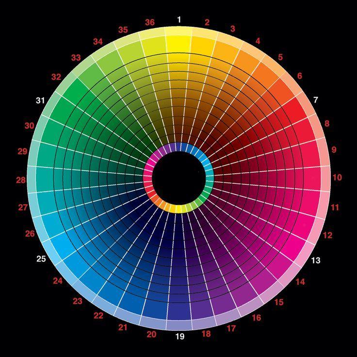 Political Spectrum (System)