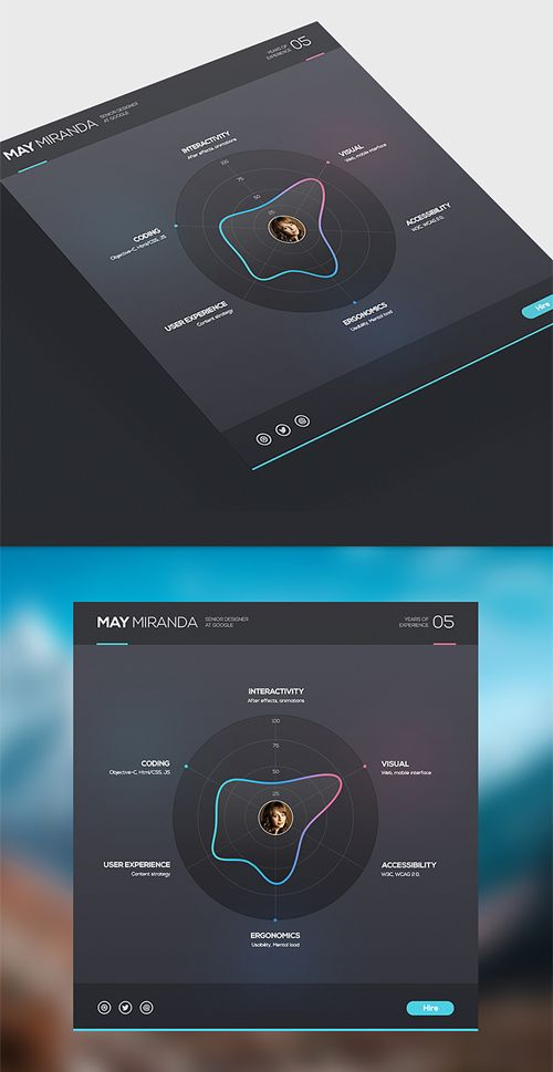 UI Design Concepts to Boost User Experience - A modern style infographic. Hmm?…