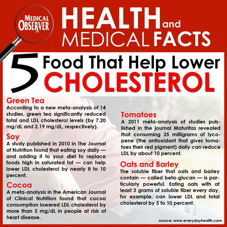 303 best Bad Cholesterol images on Pinterest