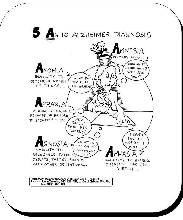 5 As of Alzheimer Diagnosis
