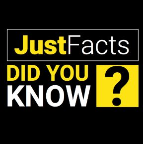 Mobile, App, Amazing Facts, Interesting Learning, Share Info